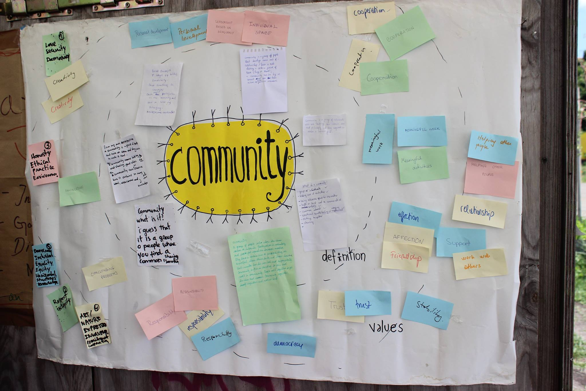What is a community and which values are essential for it